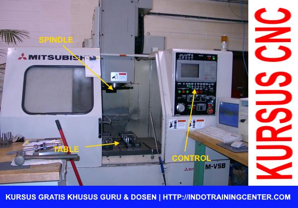 Kursus operator CNC gratis